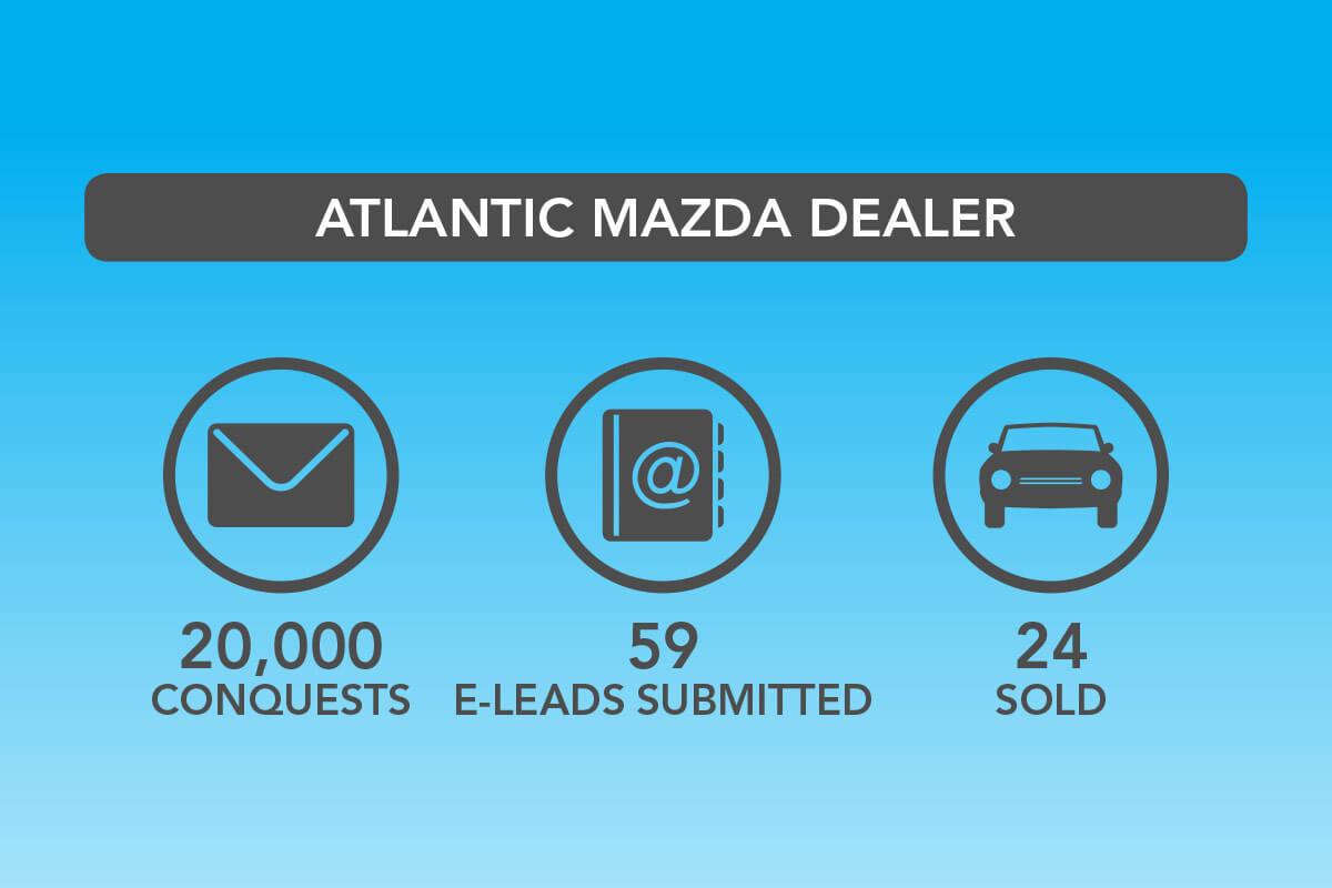 Atlantic Mazda Dealer